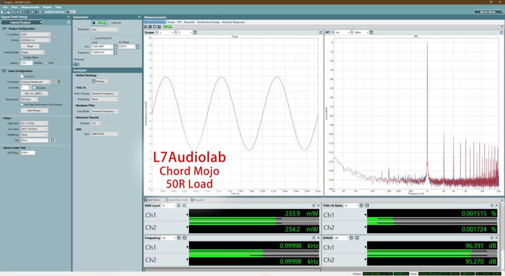 Chord Mojo Dashboard 50R