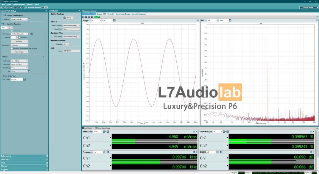 Luxury&Precision P6 -60dbFS Dashboard