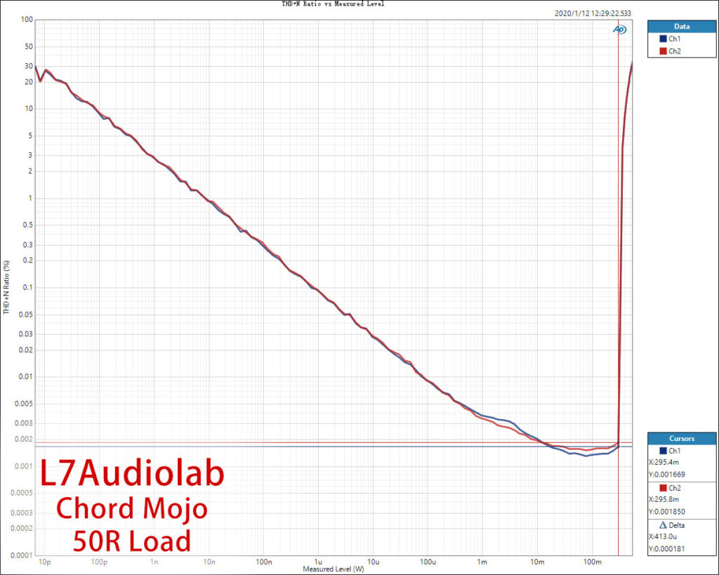 Chord Mojo 50R Outpower