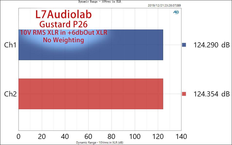 P26 Dynamic-Range---10Vrms-in-XLR