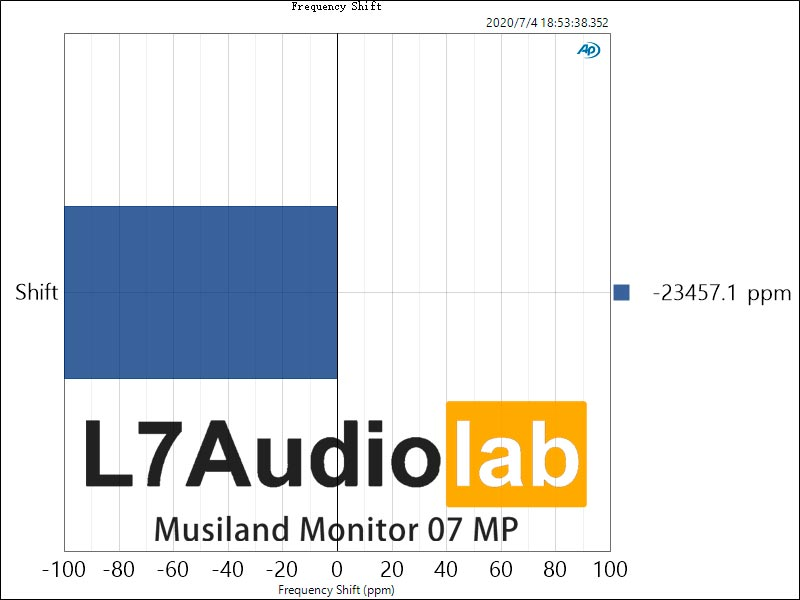 Musiland Monitor 07 MP Frequency-Shift