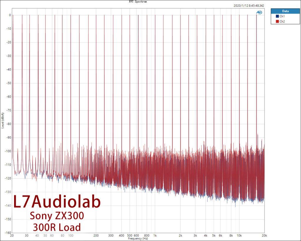 Sony ZX300 Multitone 300R