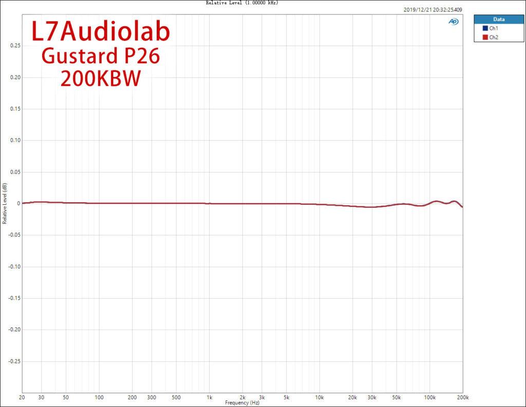 频响曲线(200K)