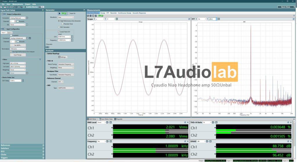 Cyaudio Niao Headphone Amp Dashboard 50Ω Load UNBAL(2V)
