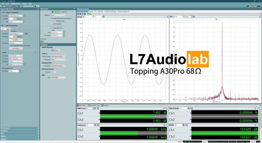 A30Pro 1.4W 68Ω Dashboard