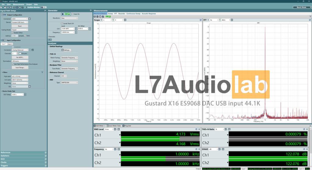 Gustard X16 USB44.1K Dashboard