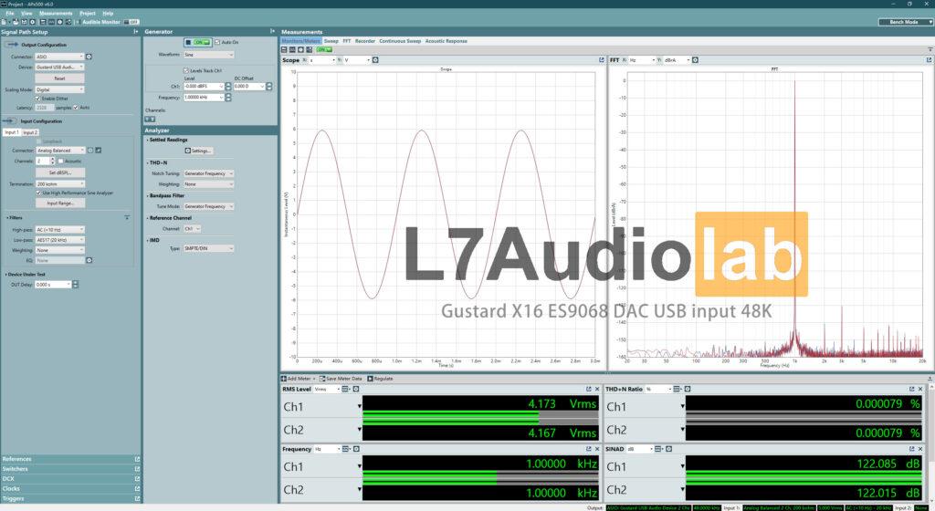 Gustard X16 USB48K Dashboard